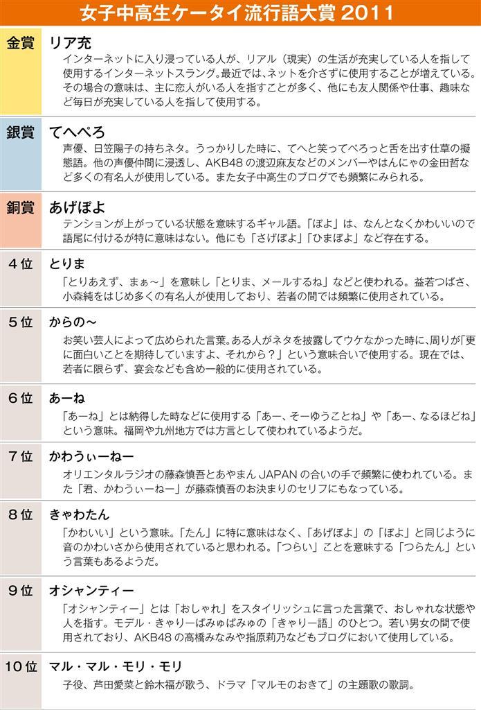流行語2011その2