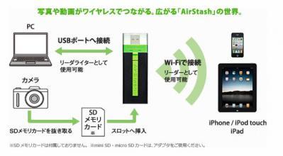 AirStash1