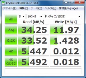 トランセンド JetFlash 600 TS16GJF600 (16GB)の速度