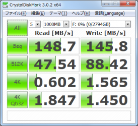 「WD30EZRX」ベンチマーク結果 (アロケーションユニットサイズ 4KB)