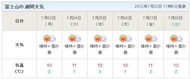 s-fujisantenki.jpg
