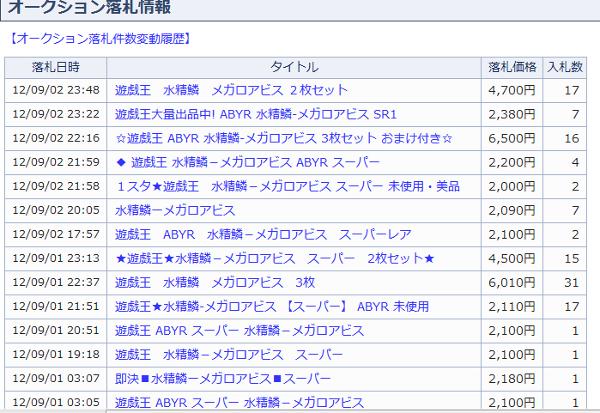 水精鱗-メガロアビス - 遊戯王☆カード検索-112728
