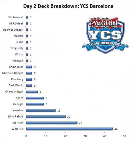 Day-2-Deck.png