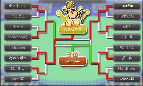 トーナメント 優勝 10年3月1日