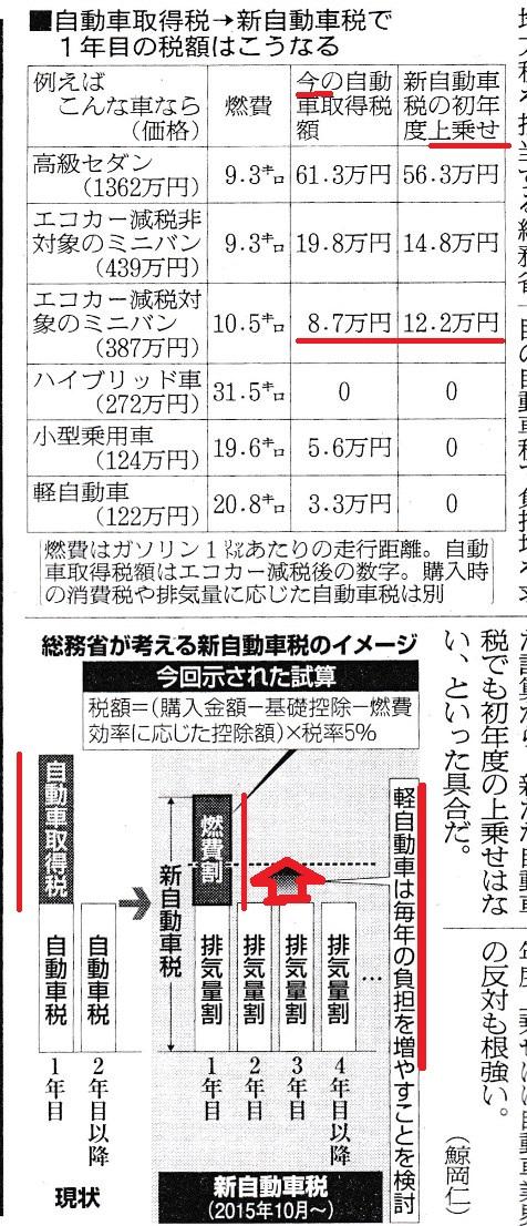 自動車税2.jpg