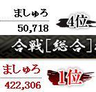 合戦613