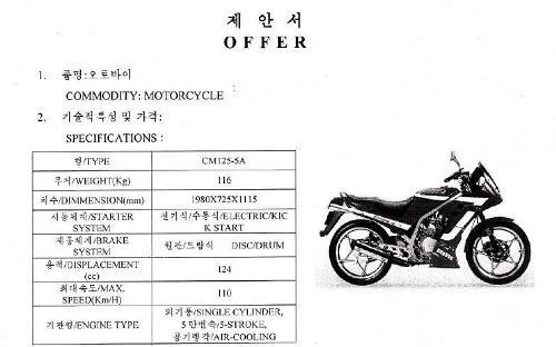 あの国もバイク作ってるんだって・・( ̄m ̄〃)ぷぷっ!