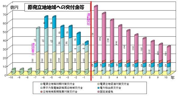 koufukin_3.jpg