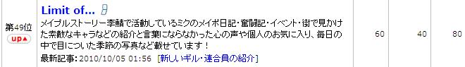 ブログランキング10.7①