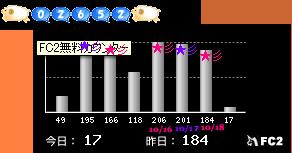 10.18訪問者数