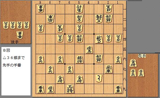 加古川2(編)