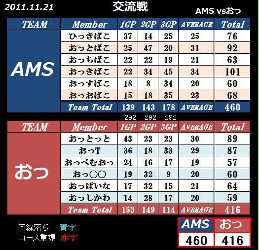AMS vs おっ