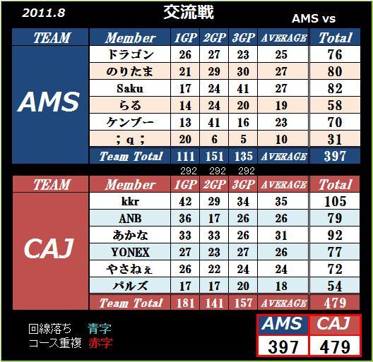 2011 11.22 AMS vs CAJ