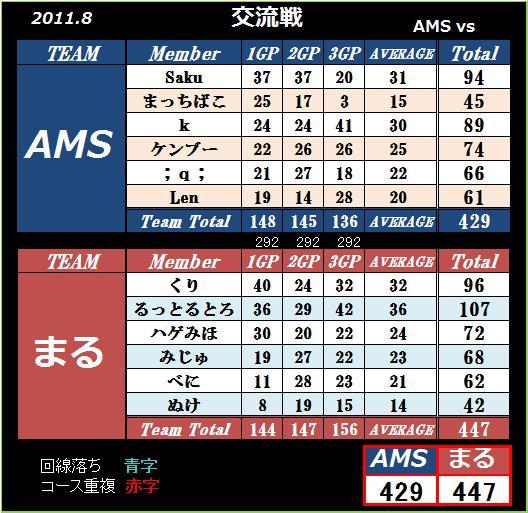 2011 11.24 vs まる