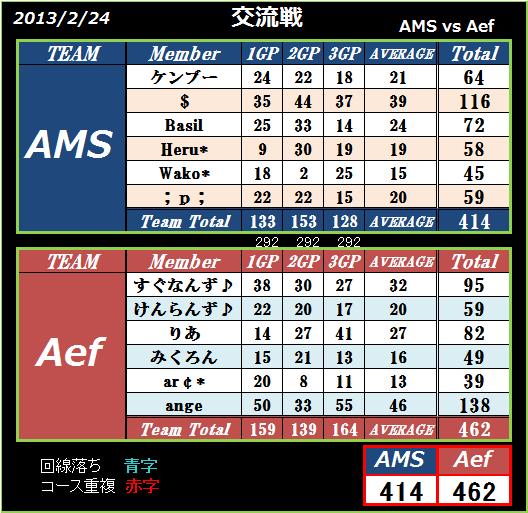 AMS vs Aef