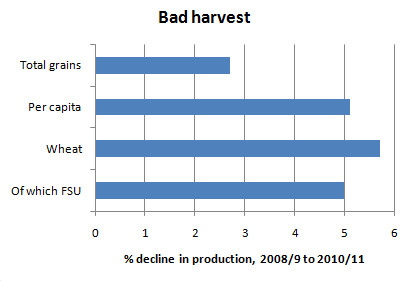 badharvest.jpg