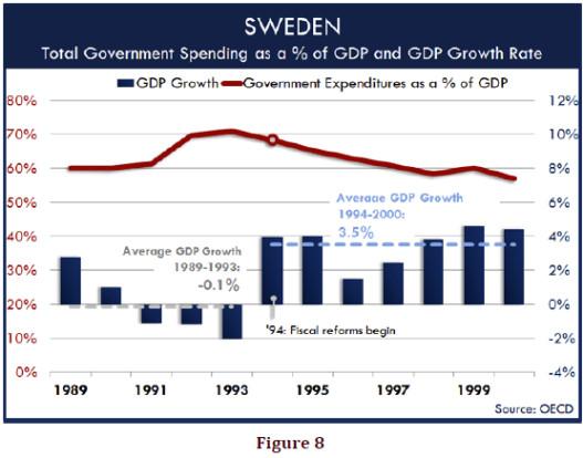 sweden_austerity.jpg