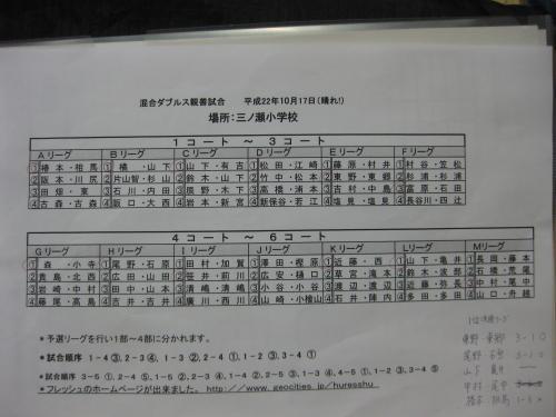 優子りん 002