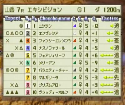 イファルナ賞予選1-1