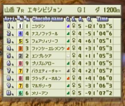 イファルナ賞予選1-2