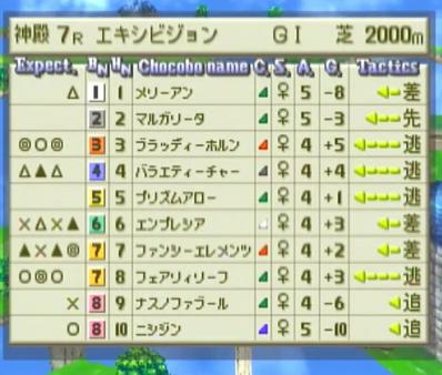 イファルナ賞予選2-1