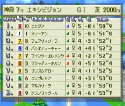 イファルナ賞予選2-2