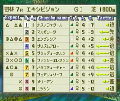 イファルナ賞予選3-1