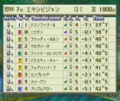 イファルナ賞予選3-2