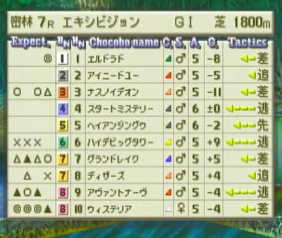 古代種記念予選3-1
