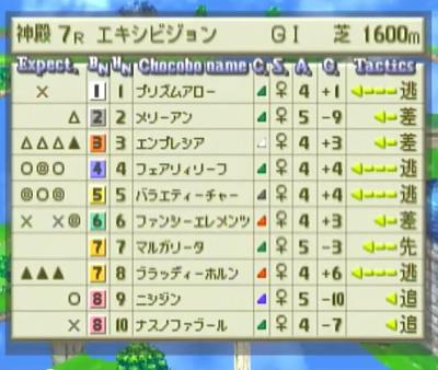 イファルナ賞予選4-1