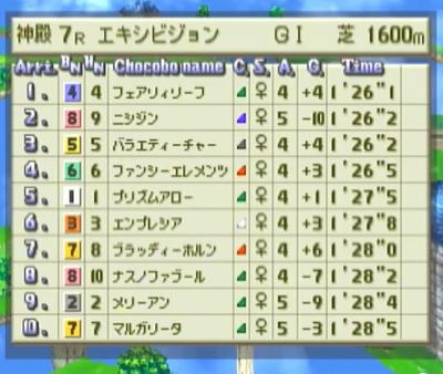 イファルナ賞予選4-2