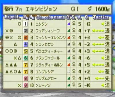 イファルナ賞決勝1-1