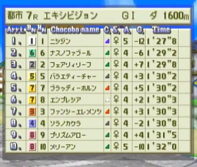 イファルナ賞決勝1-2