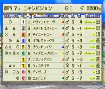 古代種記念決勝1-1