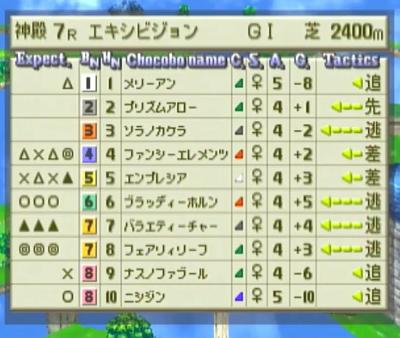 イファルナ賞決勝2-1