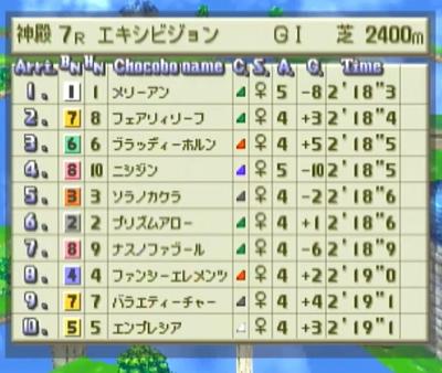 イファルナ賞決勝2-2