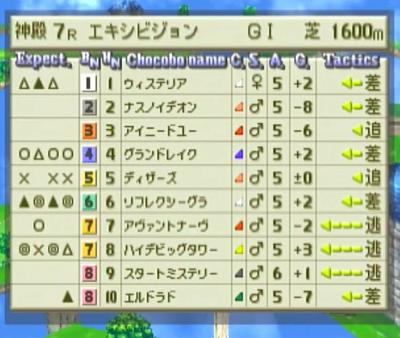 古代種記念決勝2-1