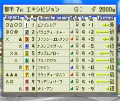 イファルナ賞決勝3-1