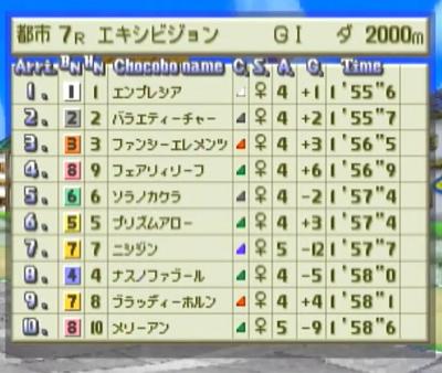 イファルナ賞決勝3-2