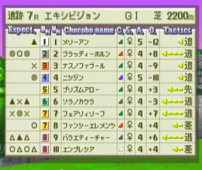 イファルナ賞決勝4-1