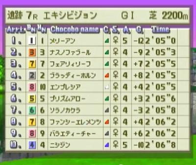 イファルナ賞決勝4-2