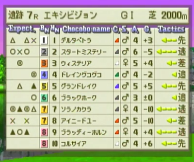 最終予選B2-1