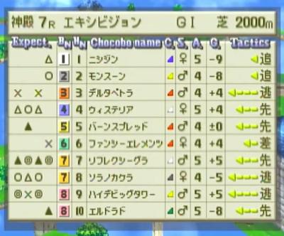 最終予選B6-1