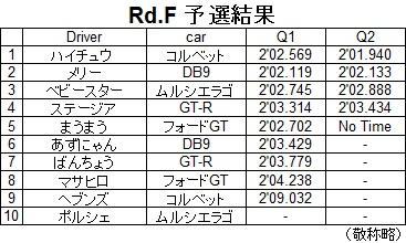 rdfq.jpg
