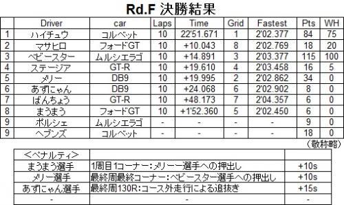 rdfr_convert_20120311145435.jpg