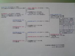 川西WB80.4(CBF1)系統図