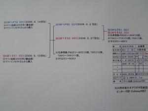 川西81.5(CBF2)系統図