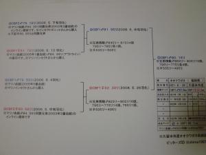 久留米80.1(CBF1)系統図