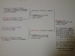 久留米51.5(CBF1)