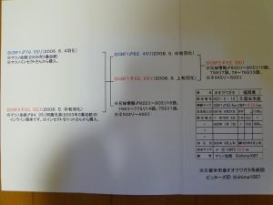久留米52.5(CBF2)系統図
